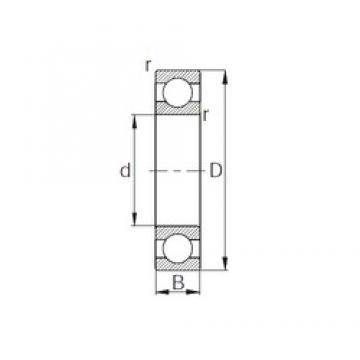 55 mm x 100 mm x 21 mm  KBC 6211 deep groove ball bearings