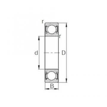 28 mm x 68 mm x 18 mm  KBC 63/28DD deep groove ball bearings