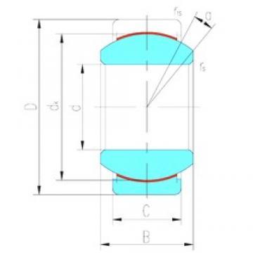 22,225 mm x 36,513 mm x 19,431 mm  LS GEZ22ET-2RS plain bearings