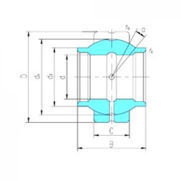114,3 mm x 177,8 mm x 171,45 mm  LS GEWZ114ES plain bearings