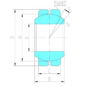 9,53 mm x 20,64 mm x 10,31 mm  LS GEFZ9S plain bearings