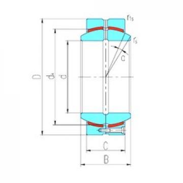 460 mm x 650 mm x 325 mm  LS GEH460HCS plain bearings