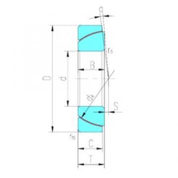 80 mm x 125 mm x 29 mm  LS GAC80T plain bearings