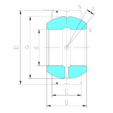 45 mm x 72 mm x 36 mm  LS GE45XS/K plain bearings