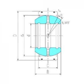 60 mm x 135 mm x 98 mm  LS GEK60XS-2RS plain bearings