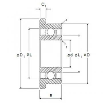 1,191 mm x 3,967 mm x 1,588 mm  NMB RIF-21/2 deep groove ball bearings
